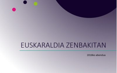 Ikus 2018ko edizioko Usurbilgo parte-hartze datuak!
